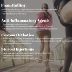 I.T. Band Syndrome Self Treatment